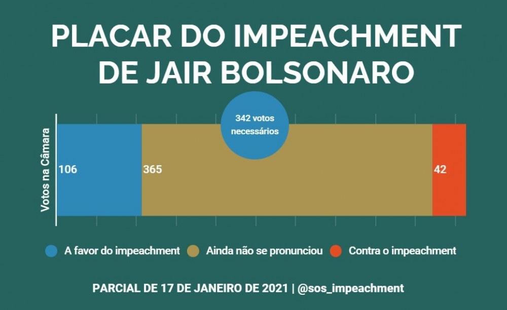 @sos_impeachment