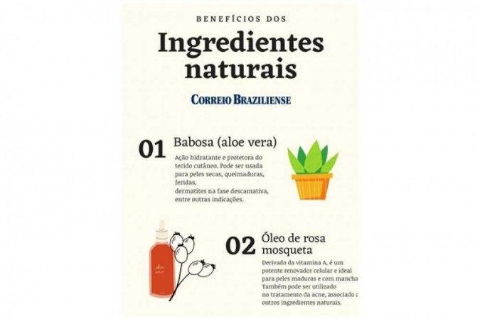 Infográfico - Benefícios dos ingredientes naturais