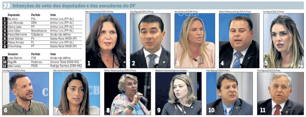 Senadores e deputados do DF